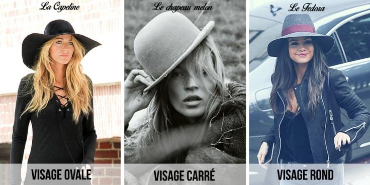 chapeaux-choisir