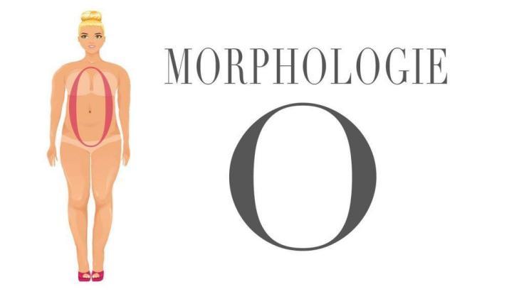 Morphologie-en-O-1024x576